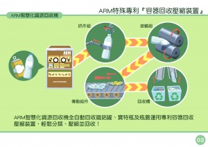 智慧化資源回收機-03