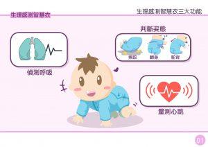 生理感測紡織品技術-02a
